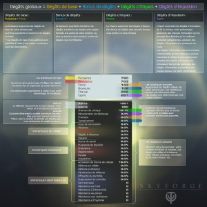 SF_Stats_And_Abilities_001 (1)